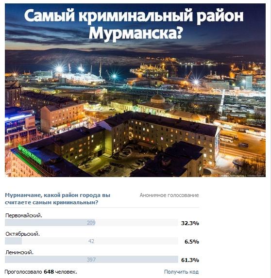 Голосование за самый криминальный район города Мурманска!
