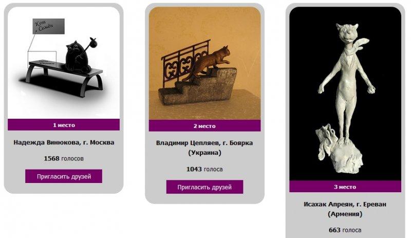 Тройка лидеров в голосовании за выбор макета памятника коту Семёну