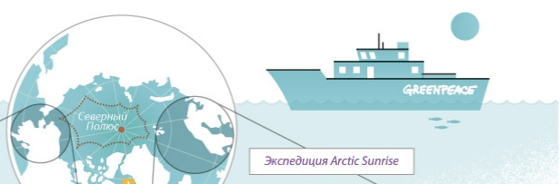Arctic Sunrise — судно Гринпис ледового класса