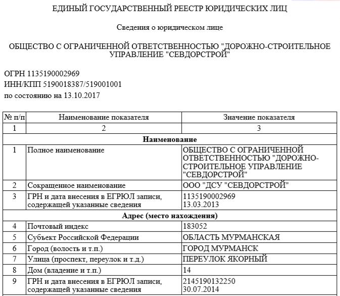 Данные ООО «ДСУ Севдорстрой», согласно выписке из ЕГРЮЛ