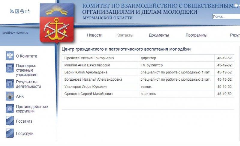 Структура подведомственного Комитету Центра гражданского и патриотического воспитания молодежи